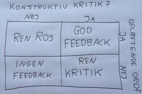 feedback-billede