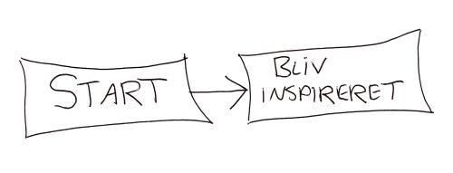 start-inspireret