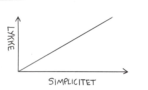 Værdien Af Simplicitet Christian Staals Blog