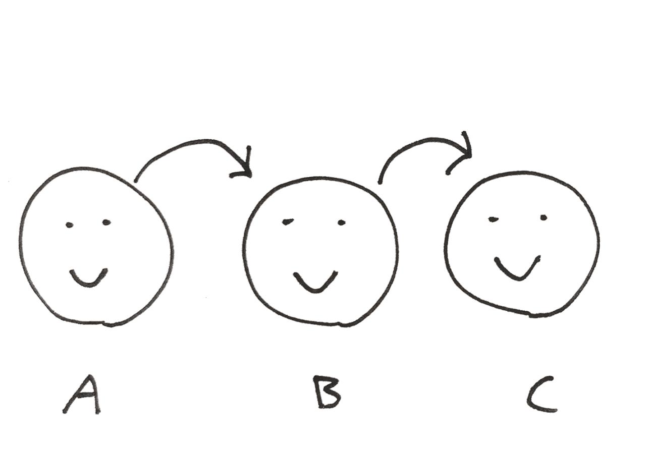 Hvad Betyder Emoji Symbolerne Se Og Høre Pigen